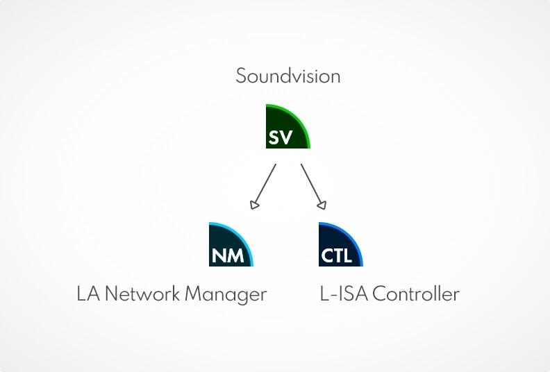 Software – Streamline your Process - illustration