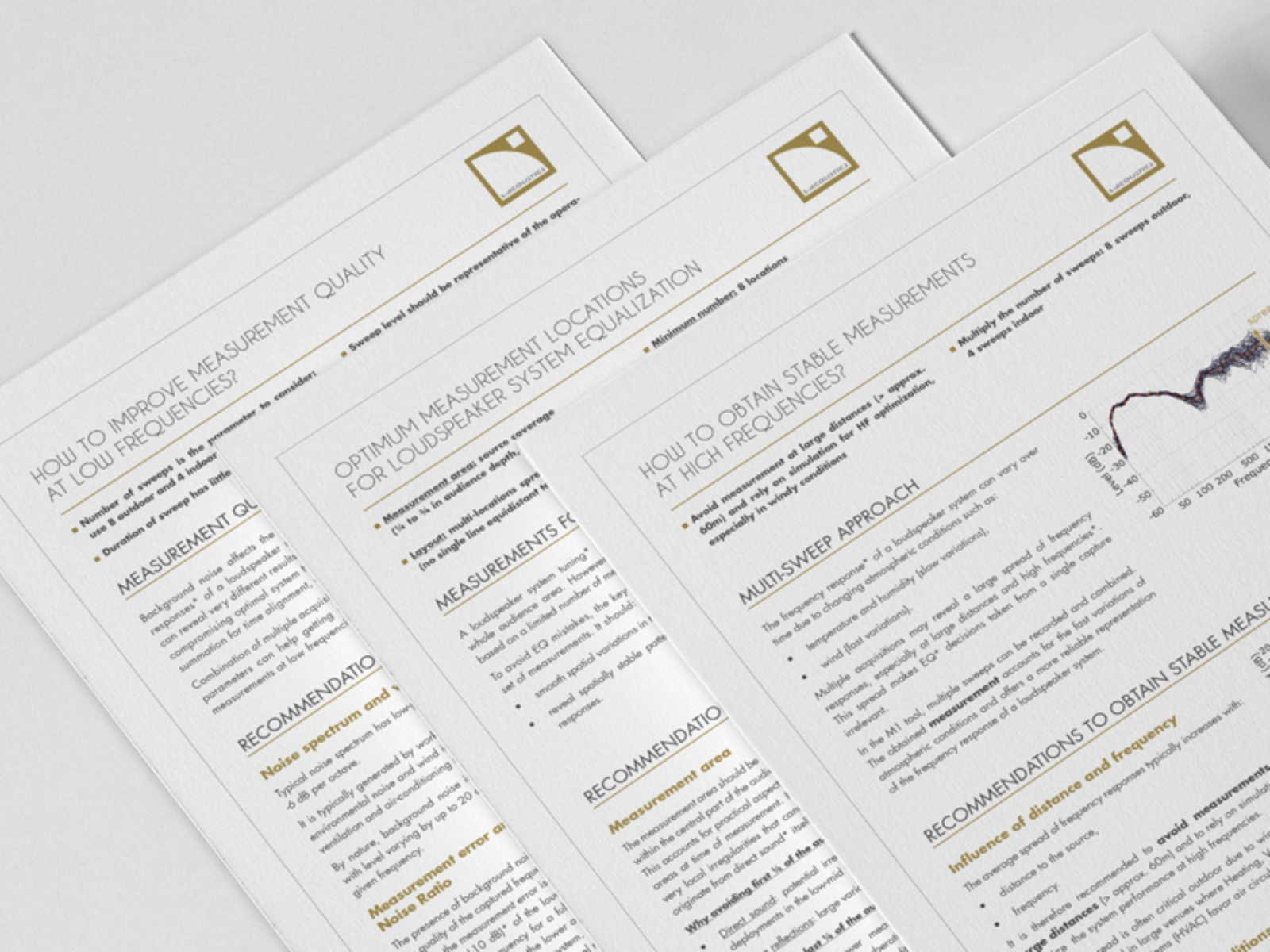 White Papers featured image